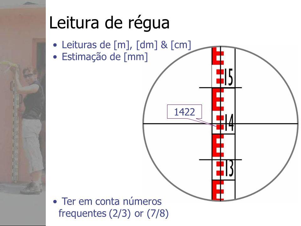 Leitura de régua Leituras de [m], [dm] & [cm] Estimação de [mm] 1422